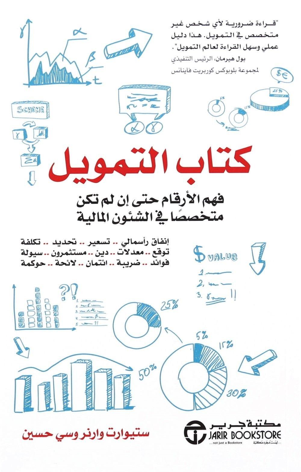 Kitab Al Tamweel - Stuart Warner & Si Hussain