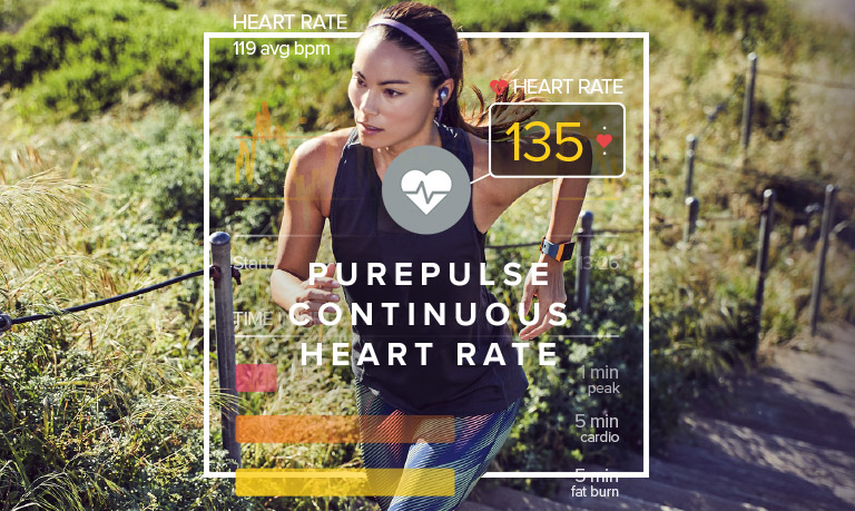 Purepulse Continuous Heart Rate