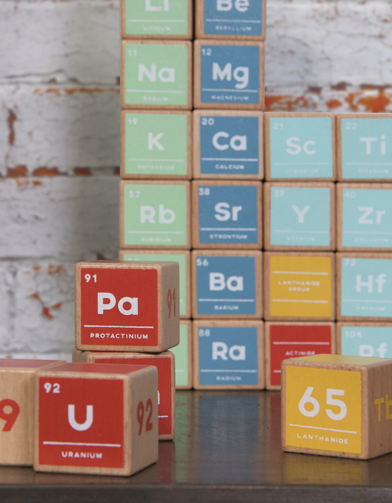 Jay periodic table wooden blocks home dcor decor house jay periodic table wooden blocks gamestrikefo Choice Image