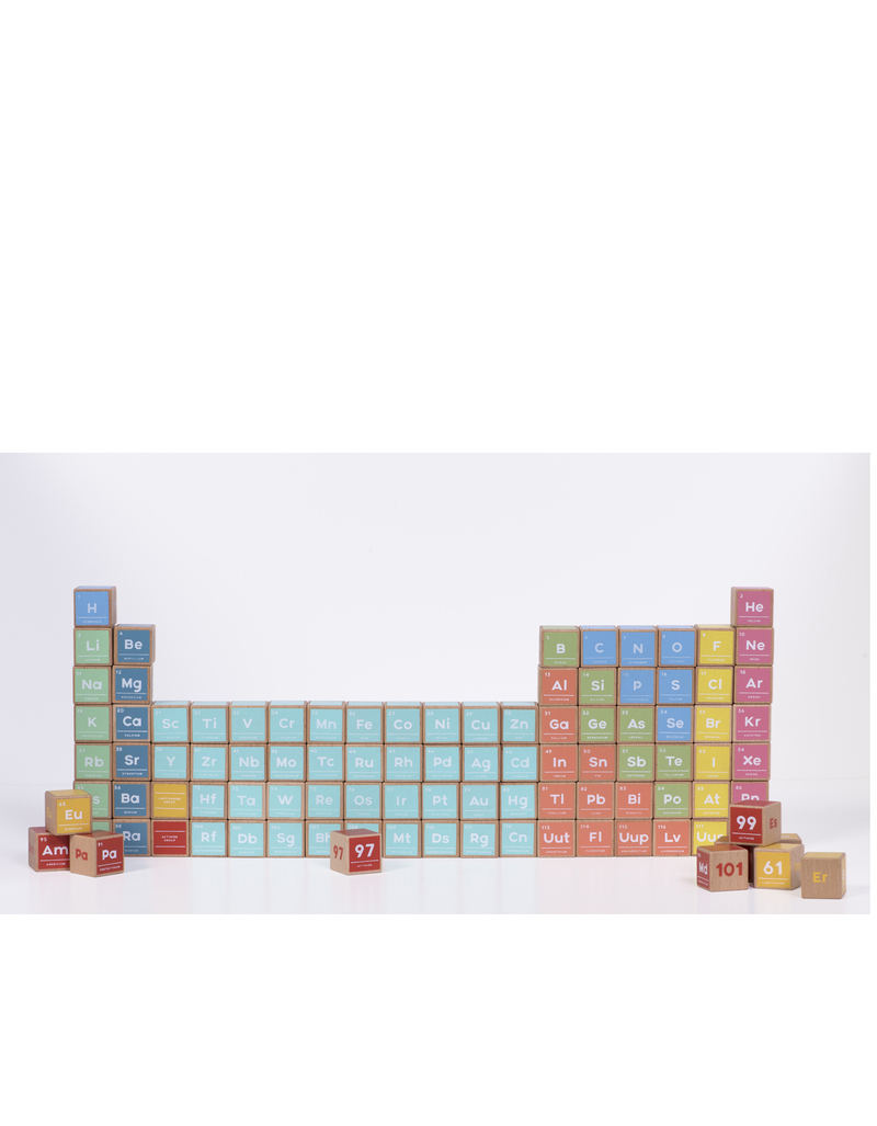 Jay periodic table wooden blocks home decor home accessories jay periodic table wooden blocks urtaz Choice Image