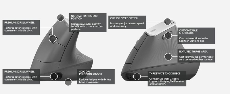 Logitech MX Vertical Advanced Ergonomic Mouse Graphite